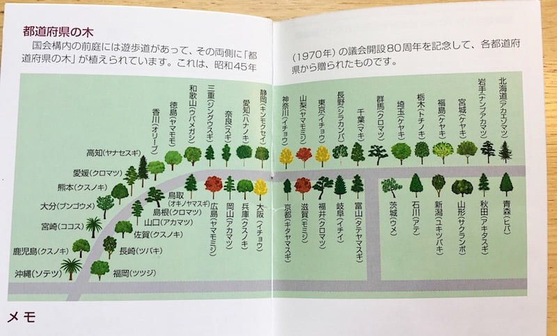 都道府県の木の案内図
