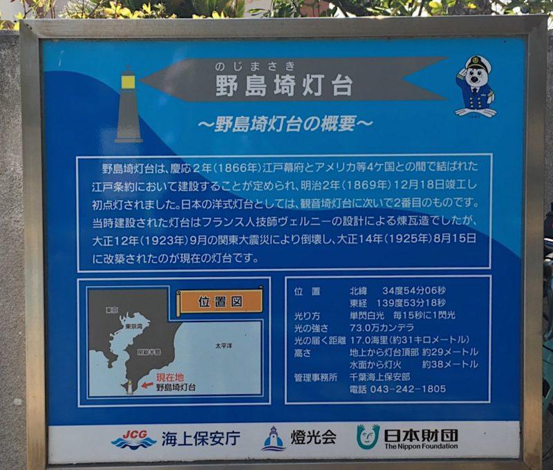 野島崎灯台の説明