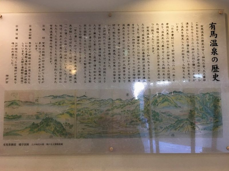 有馬温泉の歴史