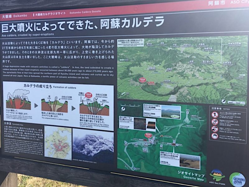 阿蘇の大観峰の案内看板